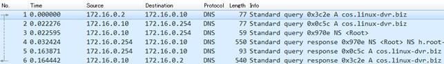 DNSフォワーダパケットキャプチャ